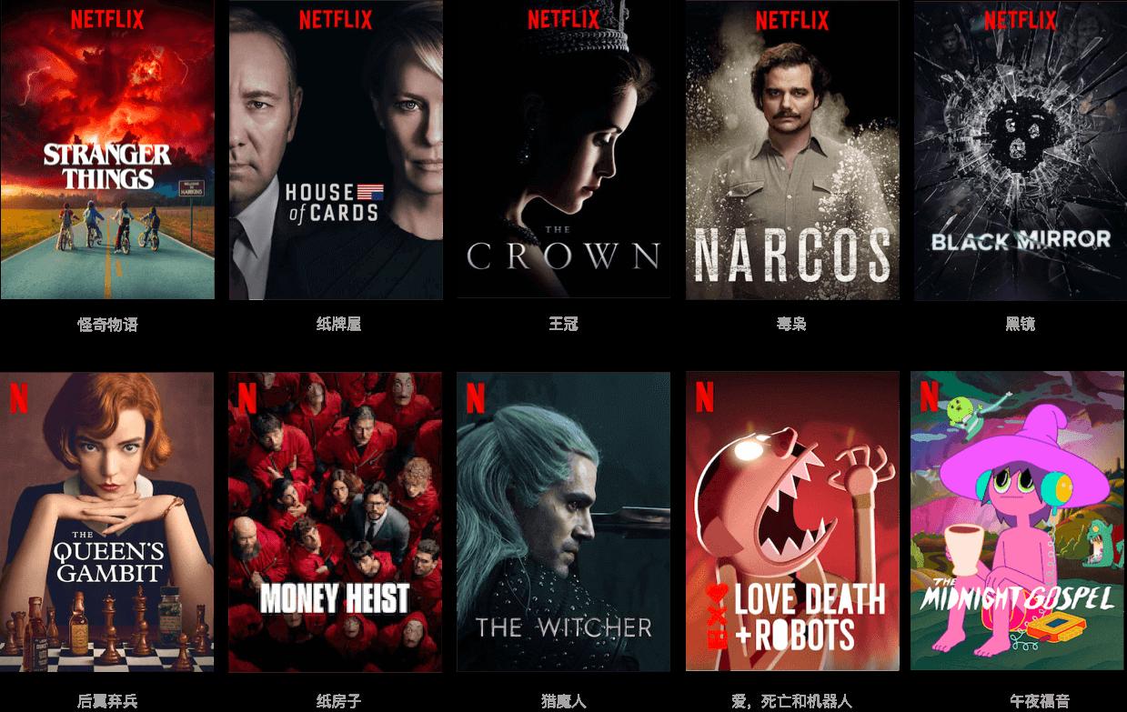 什么是Netflix(图1)